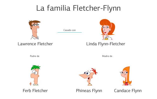familia-flynn-fletcher