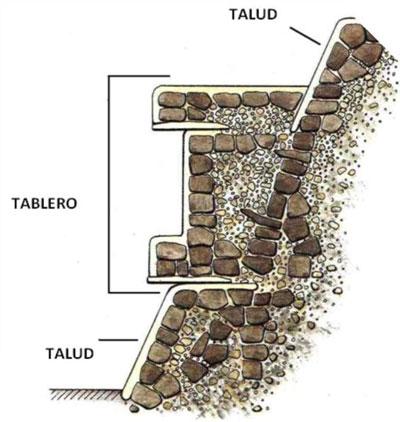 s13-arte-tablero-y-talud