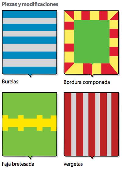 s12-iconosgrafias-heraldica-piezas